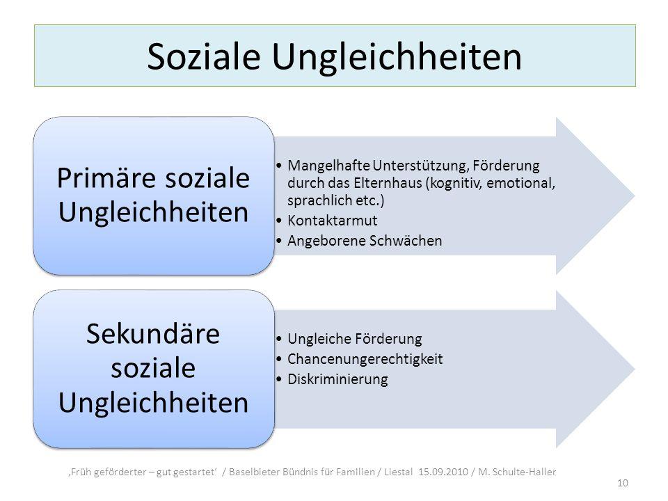 Soziale Ungleichheiten Früh geförderter – gut gestartet / Baselbieter Bündnis für Familien / Liestal 15.09.2010 / M. Schulte-Haller 10