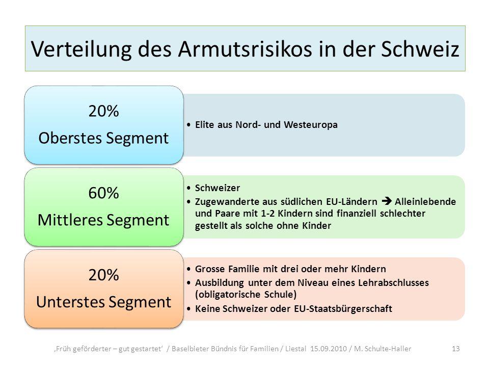 Verteilung des Armutsrisikos in der Schweiz Früh geförderter – gut gestartet / Baselbieter Bündnis für Familien / Liestal 15.09.2010 / M. Schulte-Hall