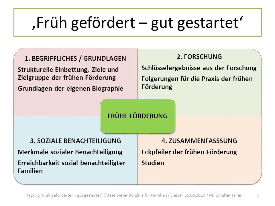 Früh gefördert – gut gestartet Tagung Früh geförderter – gut gestartet / Baselbieter Bündnis für Familien / Liestal 15.09.2010 / M. Schulte-Haller 2