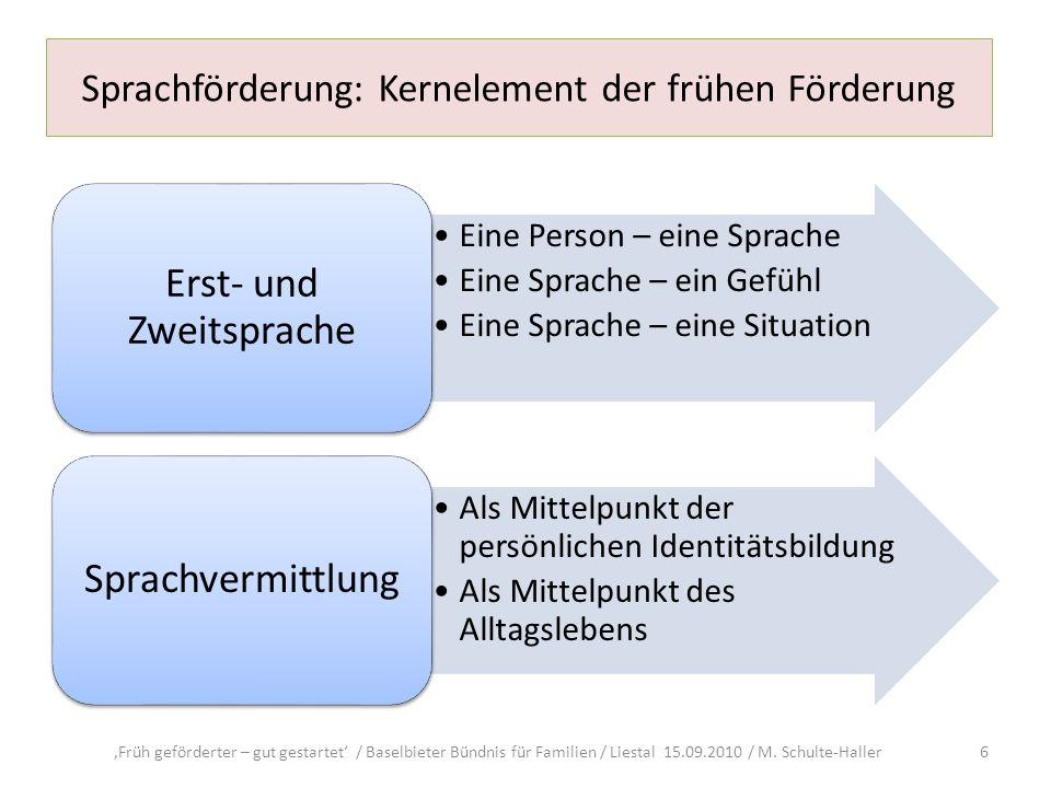 Sprachförderung: Kernelement der frühen Förderung Früh geförderter – gut gestartet / Baselbieter Bündnis für Familien / Liestal 15.09.2010 / M. Schult