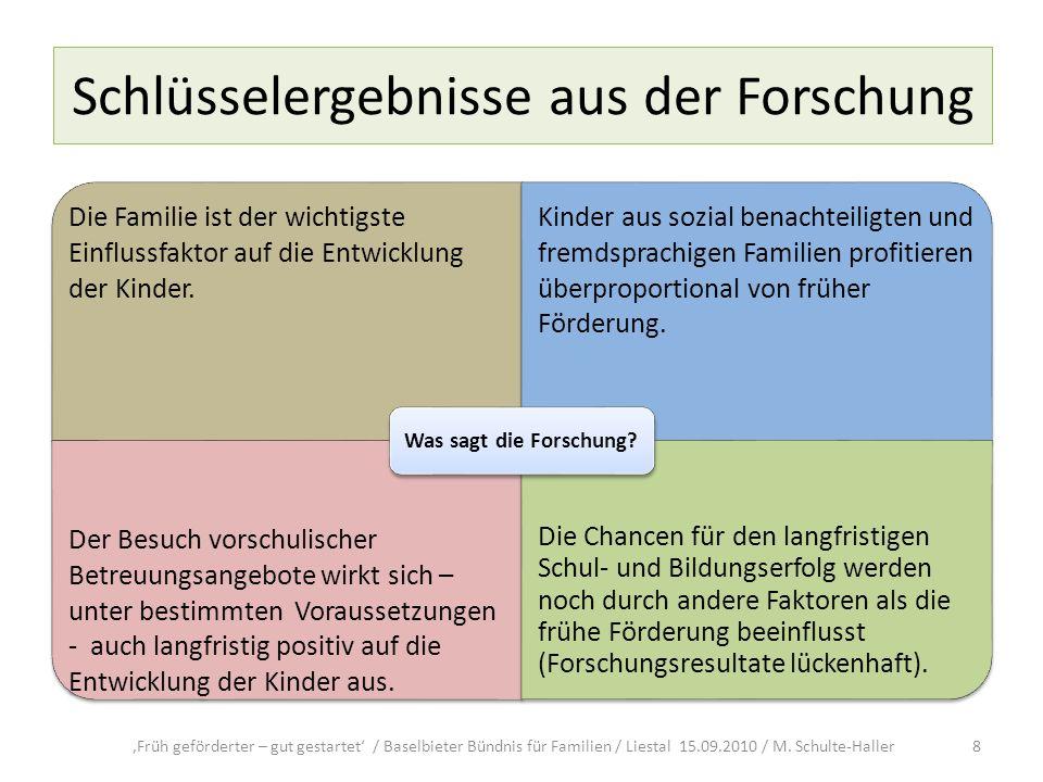 Schlüsselergebnisse aus der Forschung Früh geförderter – gut gestartet / Baselbieter Bündnis für Familien / Liestal 15.09.2010 / M. Schulte-Haller8