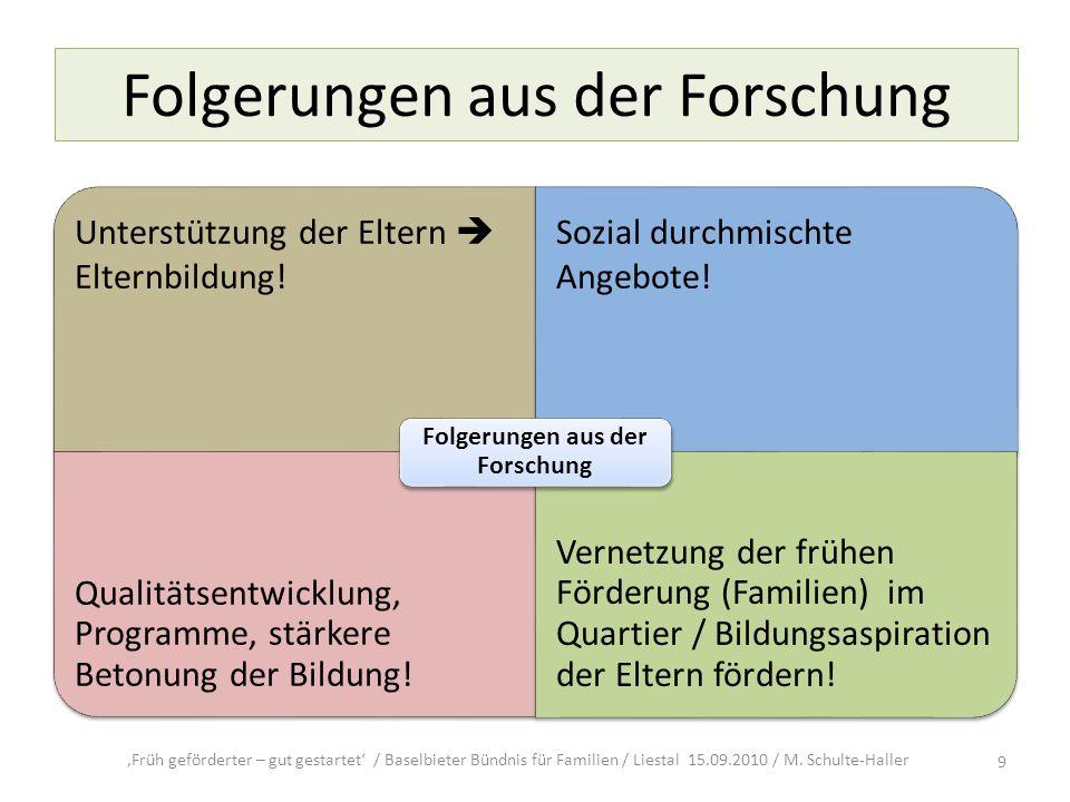 Folgerungen aus der Forschung Früh geförderter – gut gestartet / Baselbieter Bündnis für Familien / Liestal 15.09.2010 / M. Schulte-Haller 9