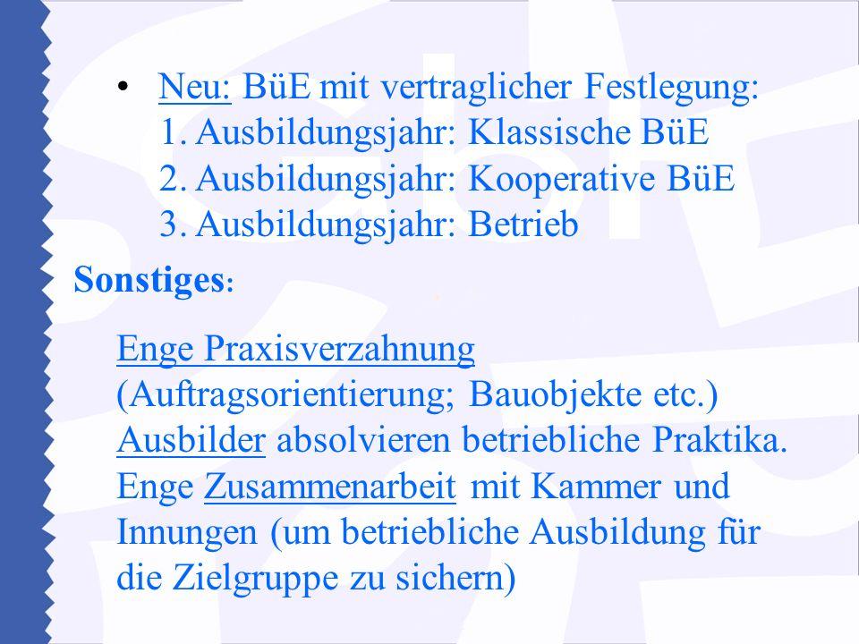 Neu: BüE mit vertraglicher Festlegung: 1. Ausbildungsjahr: Klassische BüE 2. Ausbildungsjahr: Kooperative BüE 3. Ausbildungsjahr: Betrieb Sonstiges :