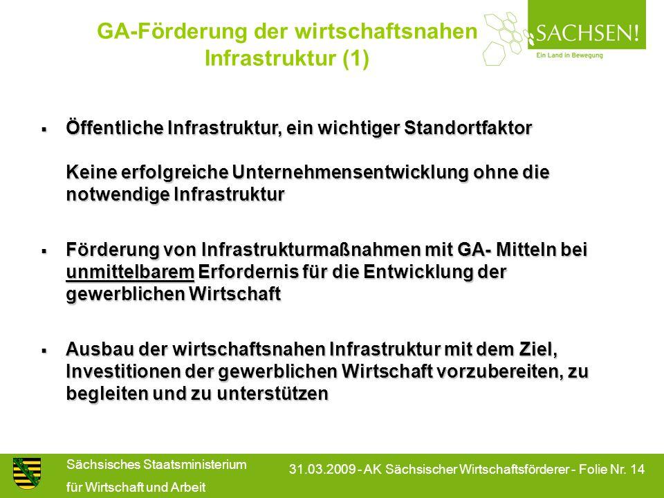 Sächsisches Staatsministerium für Wirtschaft und Arbeit 31.03.2009 - AK Sächsischer Wirtschaftsförderer - Folie Nr. 14 GA-Förderung der wirtschaftsnah