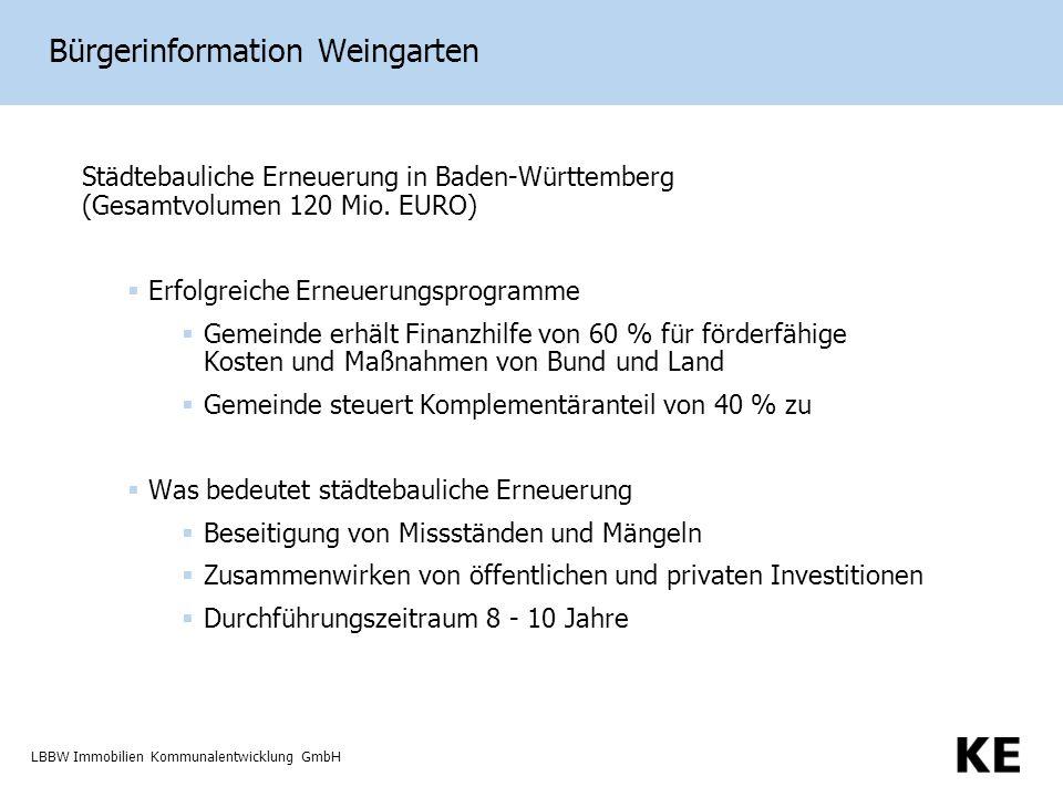 LBBW Immobilien Kommunalentwicklung GmbH Bürgerinformation Weingarten Ablauf eines förmlichen Sanierungsverfahrens nach dem Baugesetzbuch Phase 1 Grobanalyse und Antragstellung für das Sanierungsprogramm Feststellung und Analyse der städtebaulichen Missstände Gestaltungskonzept Maßnahmenplan Kosten- und Finanzierungsübersicht