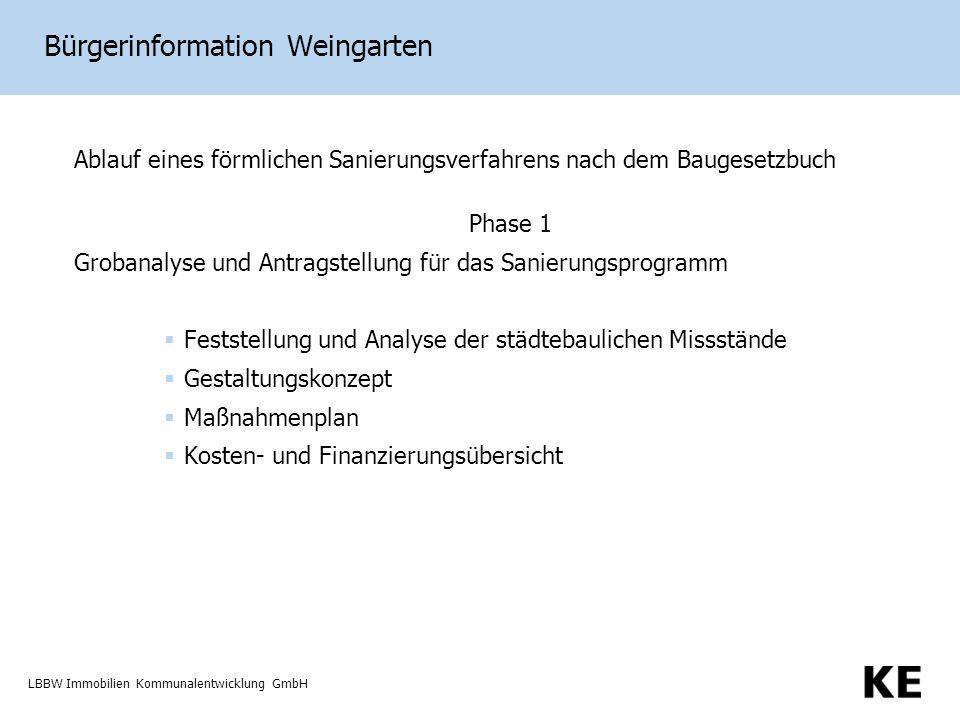 LBBW Immobilien Kommunalentwicklung GmbH Vielen Dank für Ihre Aufmerksamkeit