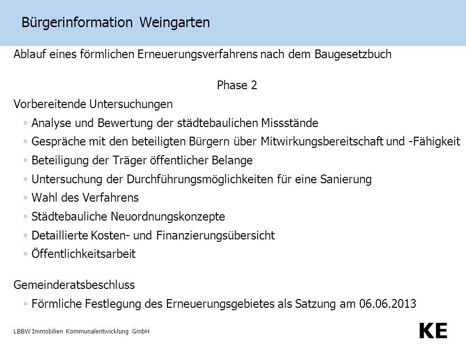 LBBW Immobilien Kommunalentwicklung GmbH LBBW Immobilien Kommunalentwicklung GmbH Regionalbüro Freiburg Habsburger Straße 125 79104 Freiburg Roland Hecker Telefon 0761 36897-25 Telefax 0711 24134 Roland.Hecker@lbbw-im.de www.kommunalentwicklung.de