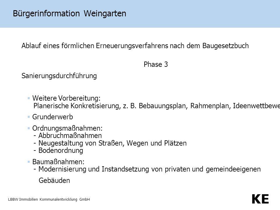 LBBW Immobilien Kommunalentwicklung GmbH Bürgerinformation Weingarten Ablauf eines förmlichen Erneuerungsverfahrens nach dem Baugesetzbuch Phase 3 Sanierungsdurchführung Weitere Vorbereitung: Planerische Konkretisierung, z.