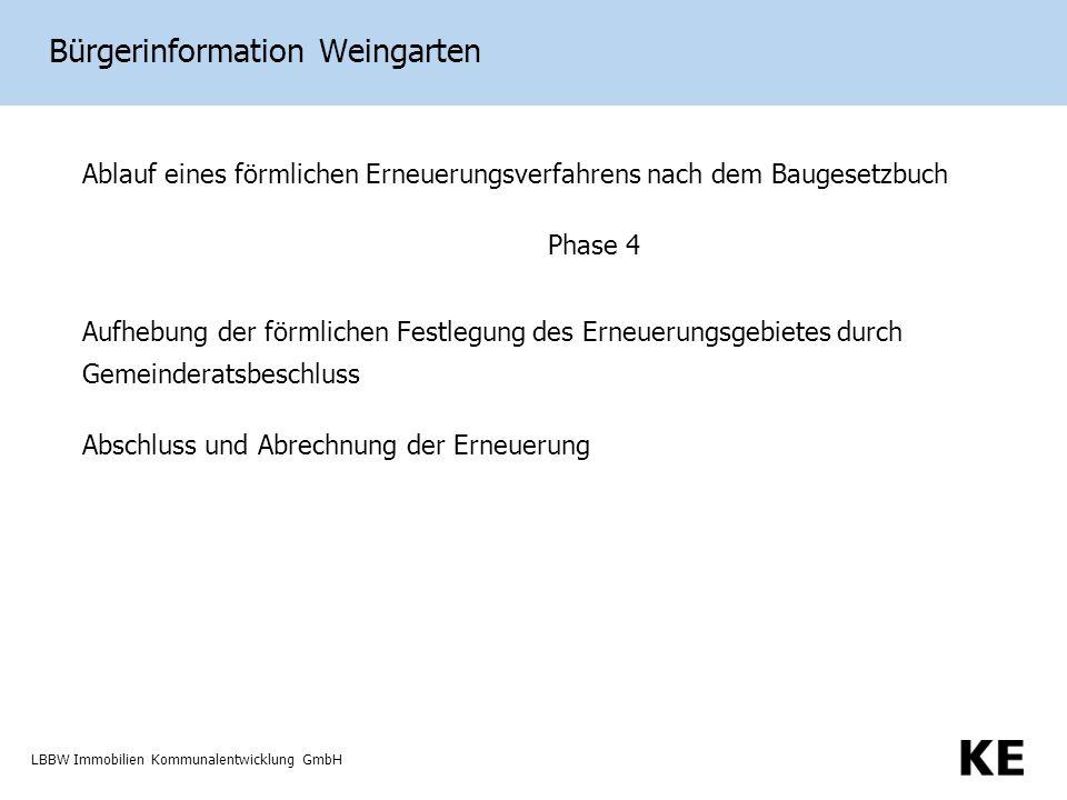 LBBW Immobilien Kommunalentwicklung GmbH Bürgerinformation Weingarten Ablauf eines förmlichen Erneuerungsverfahrens nach dem Baugesetzbuch Phase 4 Aufhebung der förmlichen Festlegung des Erneuerungsgebietes durch Gemeinderatsbeschluss Abschluss und Abrechnung der Erneuerung