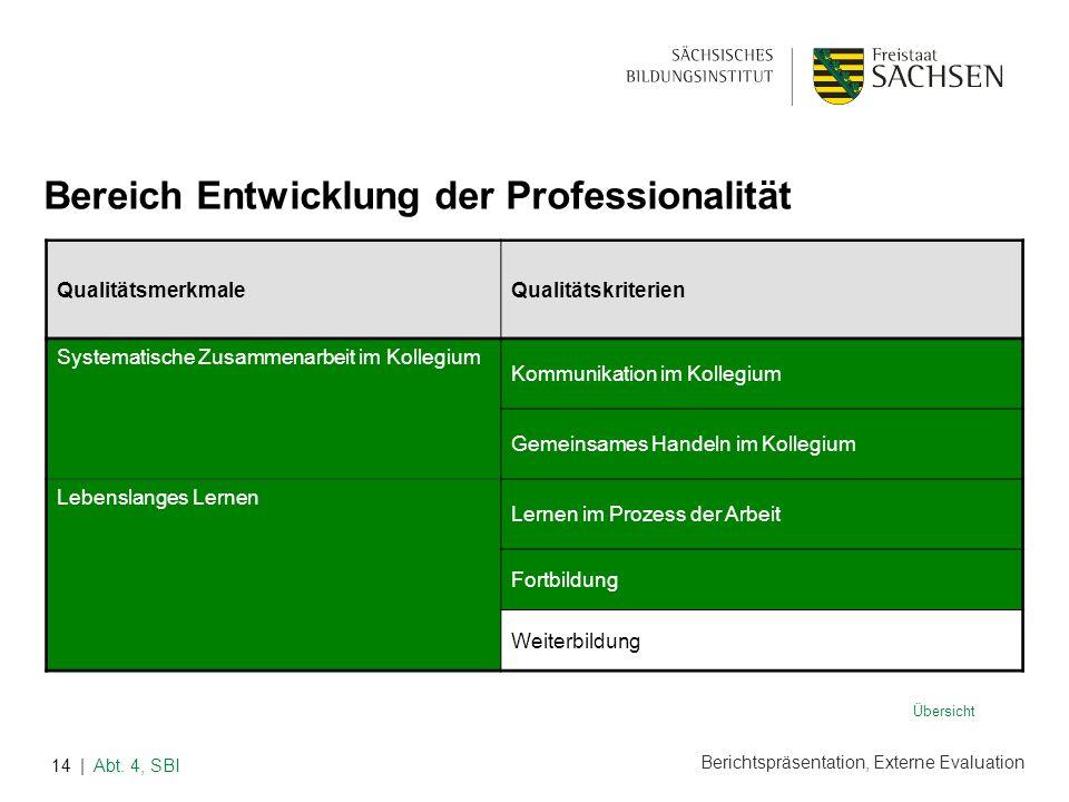 Berichtspräsentation, Externe Evaluation | Abt. 4, SBI14 QualitätsmerkmaleQualitätskriterien Systematische Zusammenarbeit im Kollegium Kommunikation i