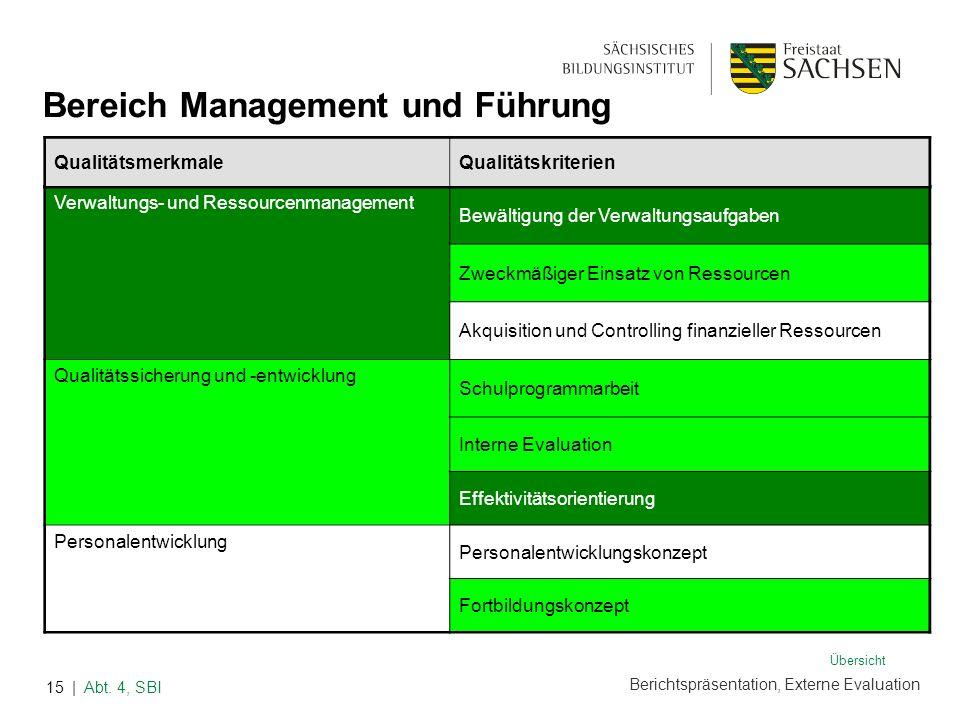 Berichtspräsentation, Externe Evaluation | Abt. 4, SBI15 Verwaltungs- und Ressourcenmanagement Bewältigung der Verwaltungsaufgaben Zweckmäßiger Einsat