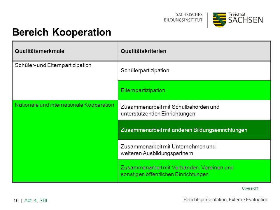 Berichtspräsentation, Externe Evaluation | Abt. 4, SBI16 Schüler- und Elternpartizipation Schülerpartizipation Elternpartizipation Nationale und inter