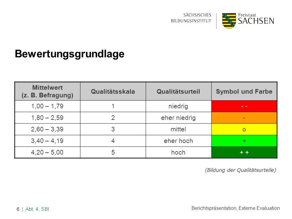 Berichtspräsentation, Externe Evaluation | Abt. 4, SBI6 Bewertungsgrundlage Mittelwert (z. B. Befragung) QualitätsskalaQualitätsurteilSymbol und Farbe