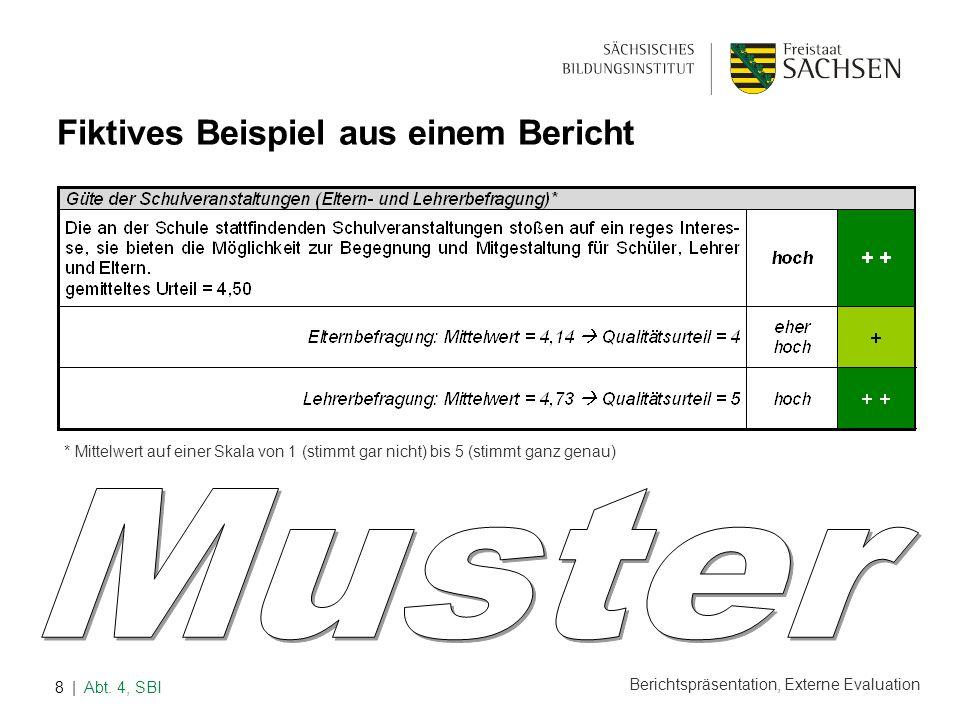 Berichtspräsentation, Externe Evaluation | Abt. 4, SBI8 Fiktives Beispiel aus einem Bericht * Mittelwert auf einer Skala von 1 (stimmt gar nicht) bis