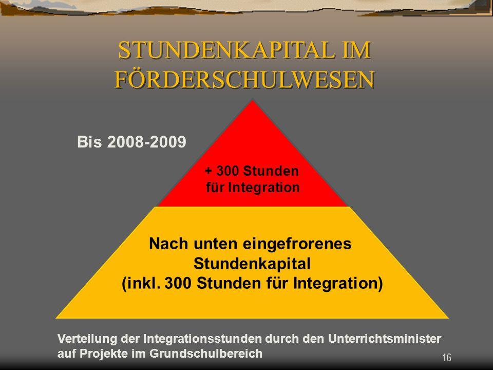 16 STUNDENKAPITAL IM FÖRDERSCHULWESEN + 300 Stunden für Integration Nach unten eingefrorenes Stundenkapital (inkl.