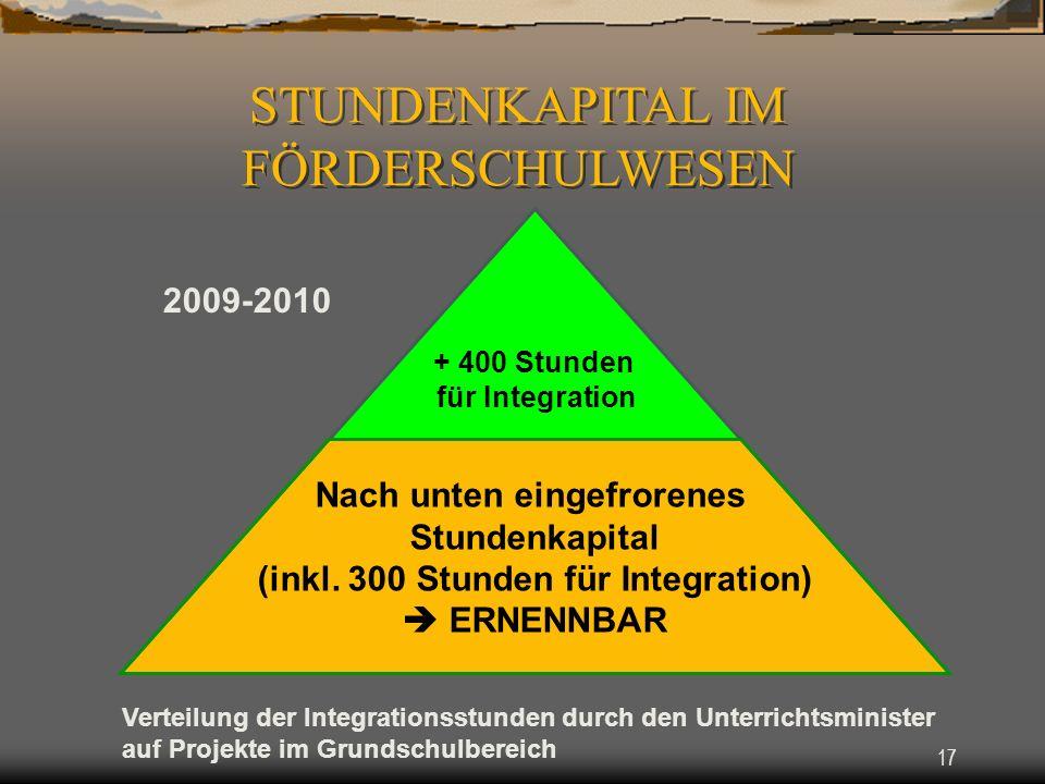 17 STUNDENKAPITAL IM FÖRDERSCHULWESEN + 400 Stunden für Integration Nach unten eingefrorenes Stundenkapital (inkl.