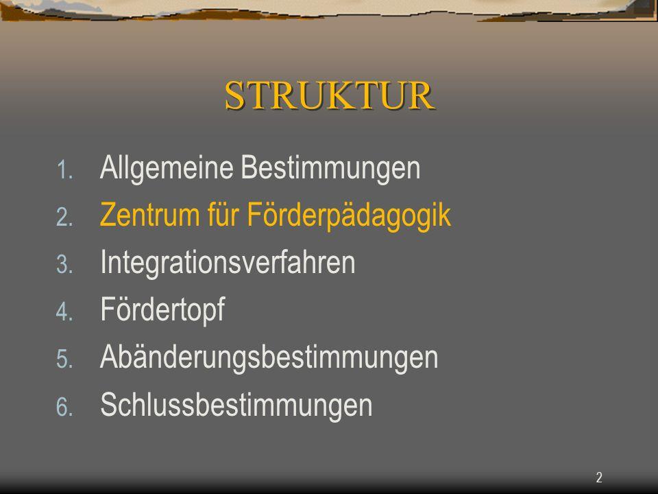 2 1.Allgemeine Bestimmungen 2. Zentrum für Förderpädagogik 3.