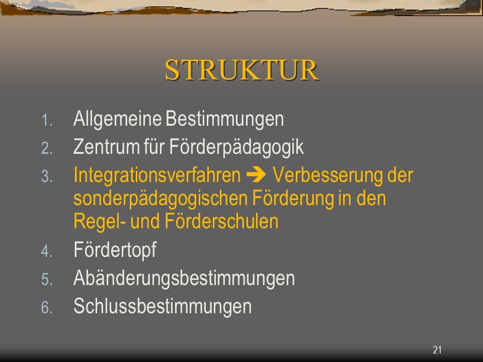 21 1.Allgemeine Bestimmungen 2. Zentrum für Förderpädagogik 3.