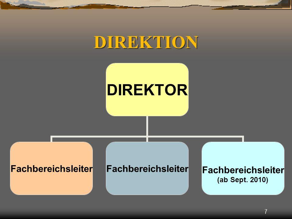 7 DIREKTION DIREKTOR Fachbereichsleiter (ab Sept. 2010)