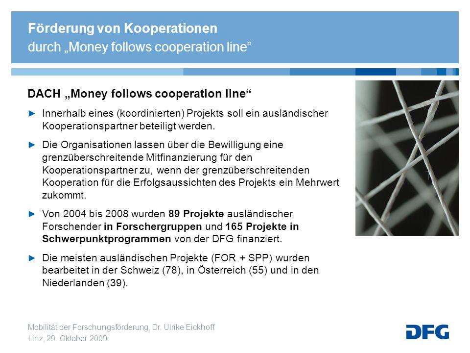 Mobilität der Forschungsförderung, Dr. Ulrike Eickhoff Linz, 29. Oktober 2009 Förderung von Kooperationen durch Money follows cooperation line DACH Mo