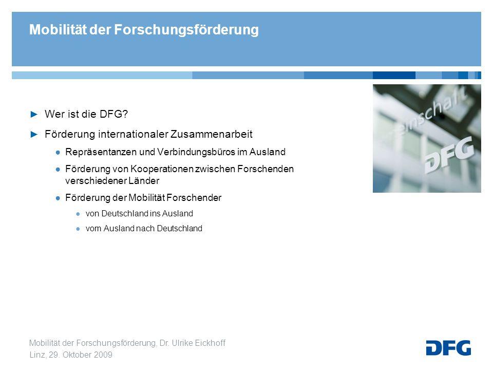 Mobilität der Forschungsförderung, Dr.Ulrike Eickhoff Linz, 29.