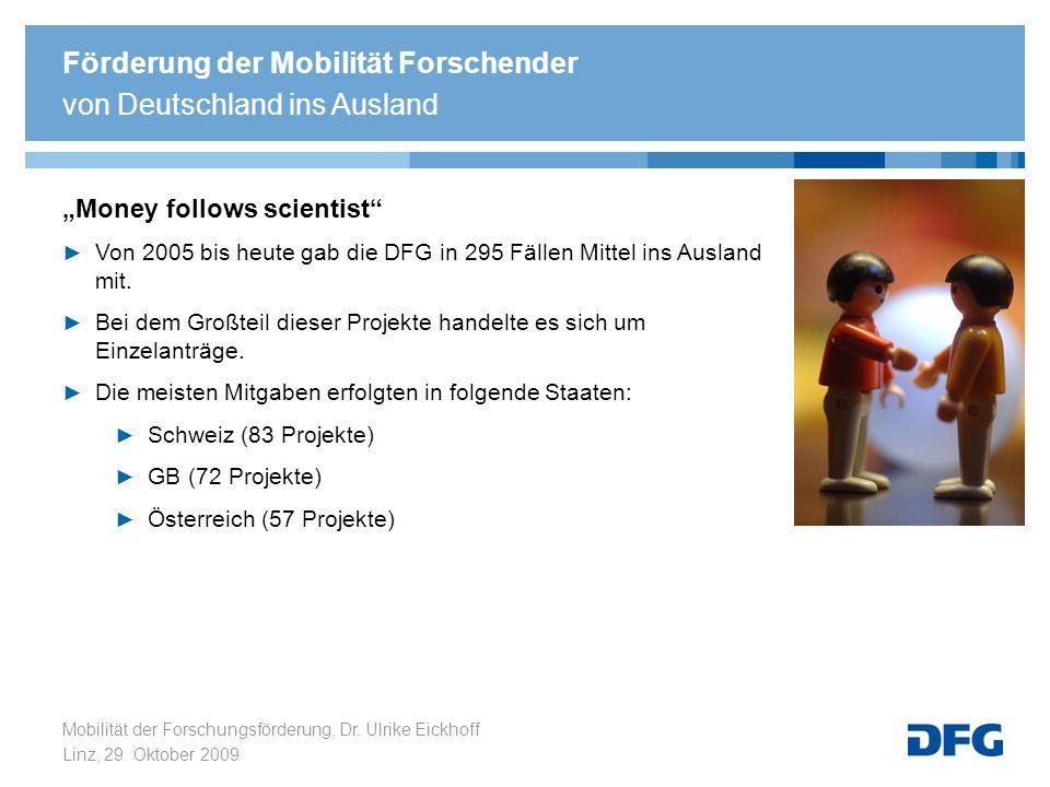 Mobilität der Forschungsförderung, Dr. Ulrike Eickhoff Linz, 29. Oktober 2009 Förderung der Mobilität Forschender von Deutschland ins Ausland Money fo