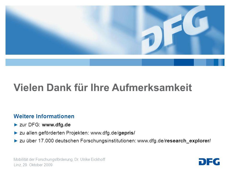 Mobilität der Forschungsförderung, Dr. Ulrike Eickhoff Linz, 29. Oktober 2009 Vielen Dank für Ihre Aufmerksamkeit Weitere Informationen zur DFG: www.d