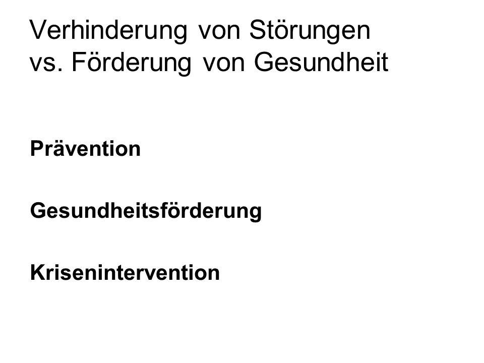 Die drei unterschiedlichen Aspekte der Prävention: 1.
