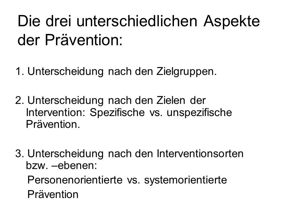 Die drei unterschiedlichen Aspekte der Prävention: 1. Unterscheidung nach den Zielgruppen. 2. Unterscheidung nach den Zielen der Intervention: Spezifi