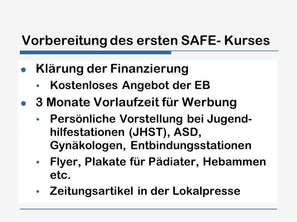 Vorbereitung des ersten SAFE- Kurses Klärung der Finanzierung Kostenloses Angebot der EB 3 Monate Vorlaufzeit für Werbung Persönliche Vorstellung bei