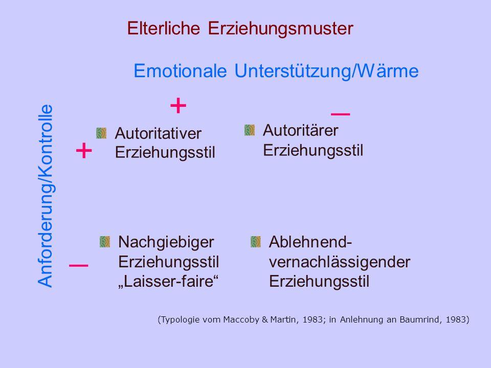 30 Erziehung im interkulturellen Kontext Rangreihe der Erziehungsziele deutscher Eltern (Scherberger, 1999) ErziehungszielRangplatz IIIIIIIVV Selbstst