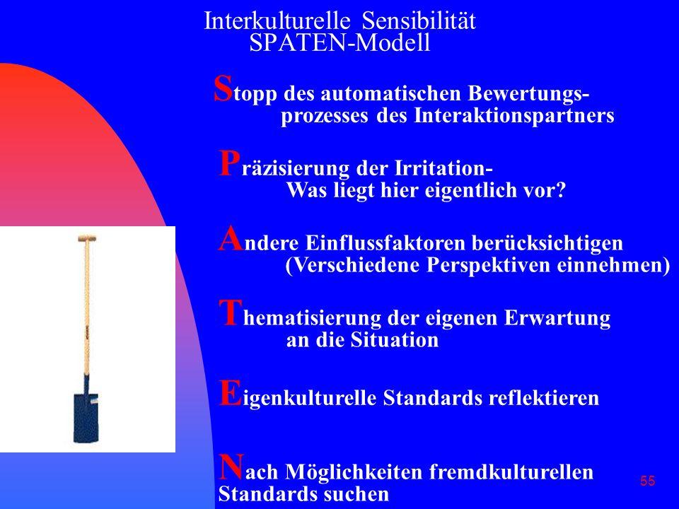 54 Folgende problematische Charakteristika (Auernheimer, 2006) : Barsche Forderung nach Assimilation (Es ist durchaus notwendig, dass man diesen Elter