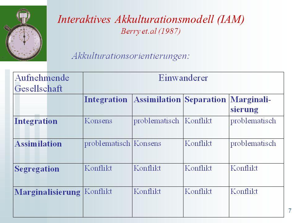 6 Interaktives Akkulturationsmodell (IAM) Berry et.al (1987)