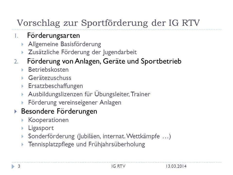 Vorschlag zur Sportförderung der IG RTV 1.