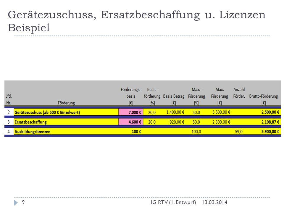 Gerätezuschuss, Ersatzbeschaffung u. Lizenzen Beispiel 13.03.2014IG RTV (1. Entwurf)9