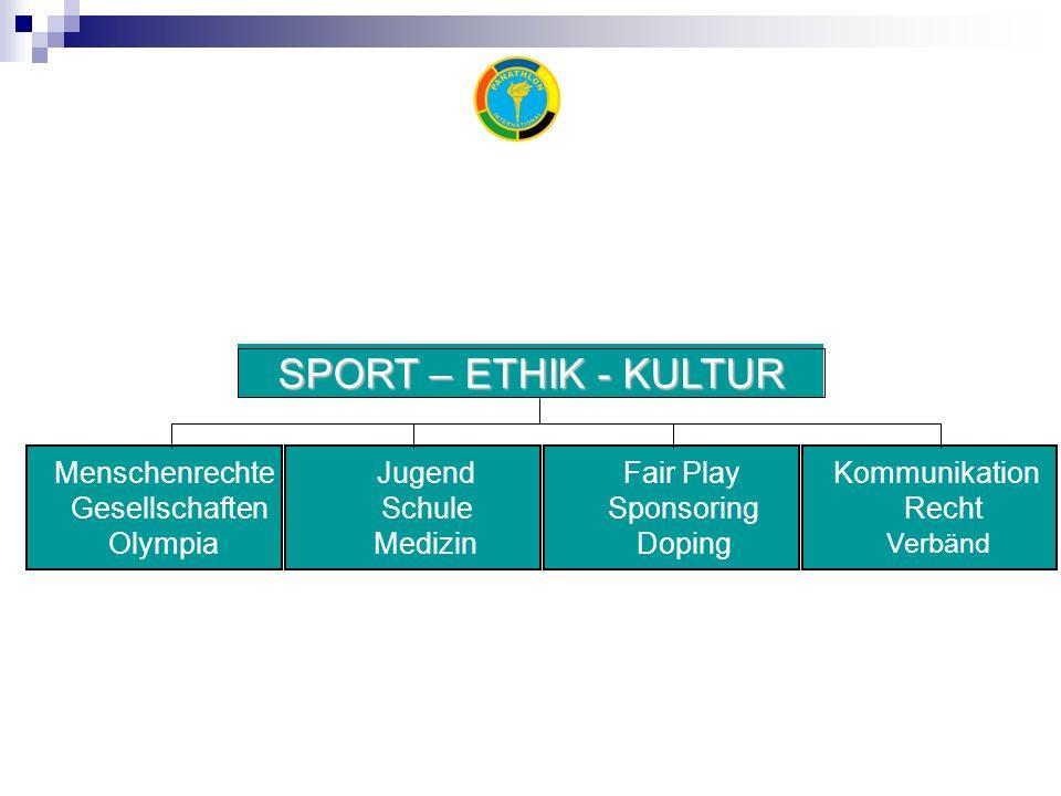 Menschenrechte Gesellschaften Olympia Jugend Schule Medizin Fair Play Sponsoring Doping Kommunikation Recht Verbänd SPORT – ETHIK - KULTUR