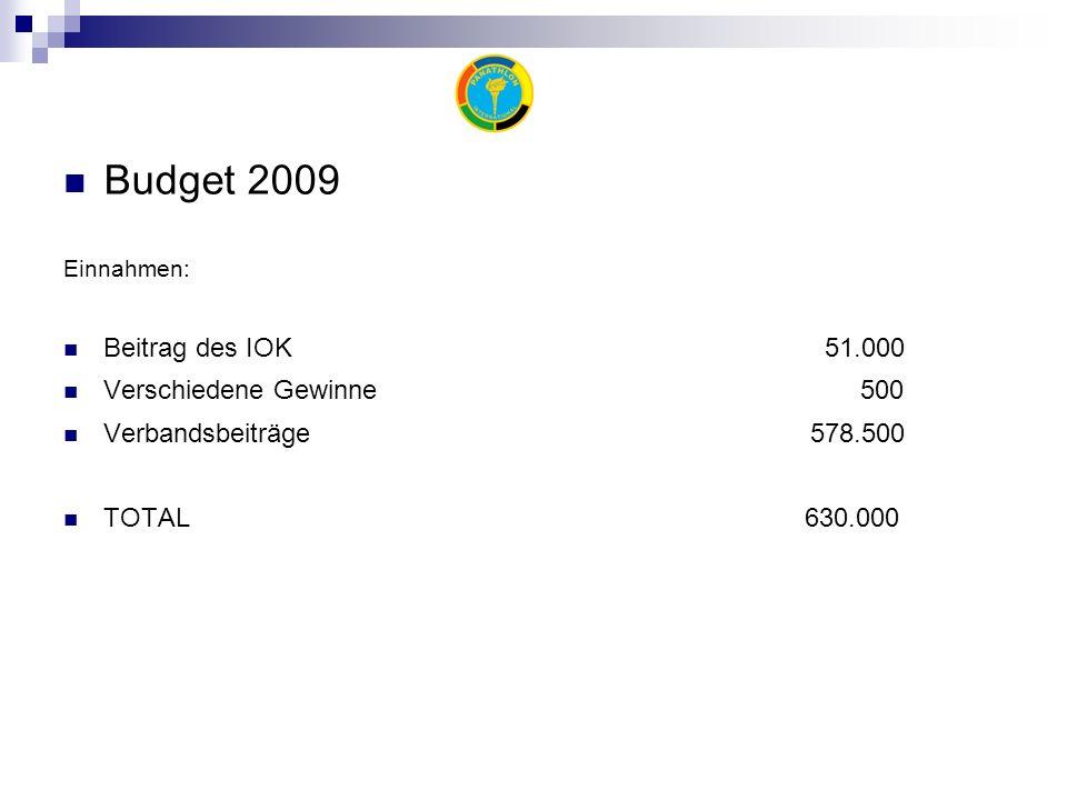 Budget 2009 Einnahmen: Beitrag des IOK 51.000 Verschiedene Gewinne 500 Verbandsbeiträge 578.500 TOTAL 630.000