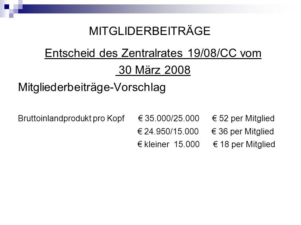 MITGLIDERBEITRÄGE Entscheid des Zentralrates 19/08/CC vom 30 März 2008 Mitgliederbeiträge-Vorschlag Bruttoinlandprodukt pro Kopf 35.000/25.000 52 per Mitglied 24.950/15.000 36 per Mitglied kleiner 15.000 18 per Mitglied
