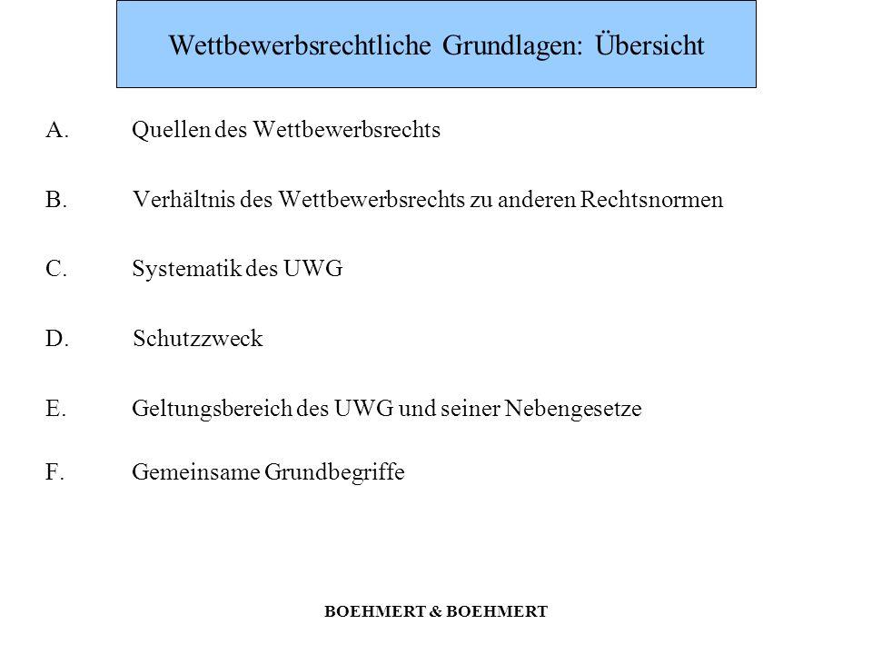 BOEHMERT & BOEHMERT Wettbewerbsrechtliche Grundlagen: Übersicht A. Quellen des Wettbewerbsrechts B.Verhältnis des Wettbewerbsrechts zu anderen Rechtsn