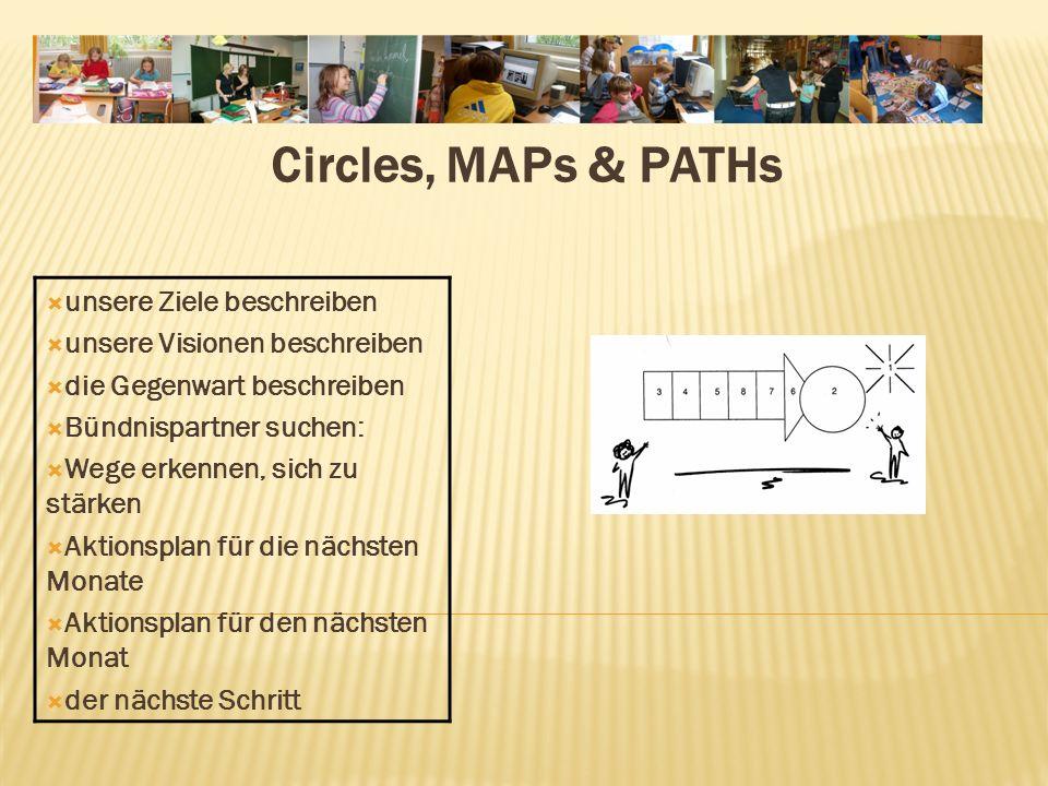 unsere Ziele beschreiben unsere Visionen beschreiben die Gegenwart beschreiben Bündnispartner suchen: Wege erkennen, sich zu stärken Aktionsplan für die nächsten Monate Aktionsplan für den nächsten Monat der nächste Schritt