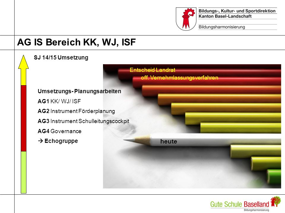 AG IS Bereich KK, WJ, ISF SJ 14/15 Umsetzung Entscheid Landrat off. Vernehmlassungsverfahren heute Umsetzungs- Planungsarbeiten AG1 KK/ WJ/ ISF AG2 In