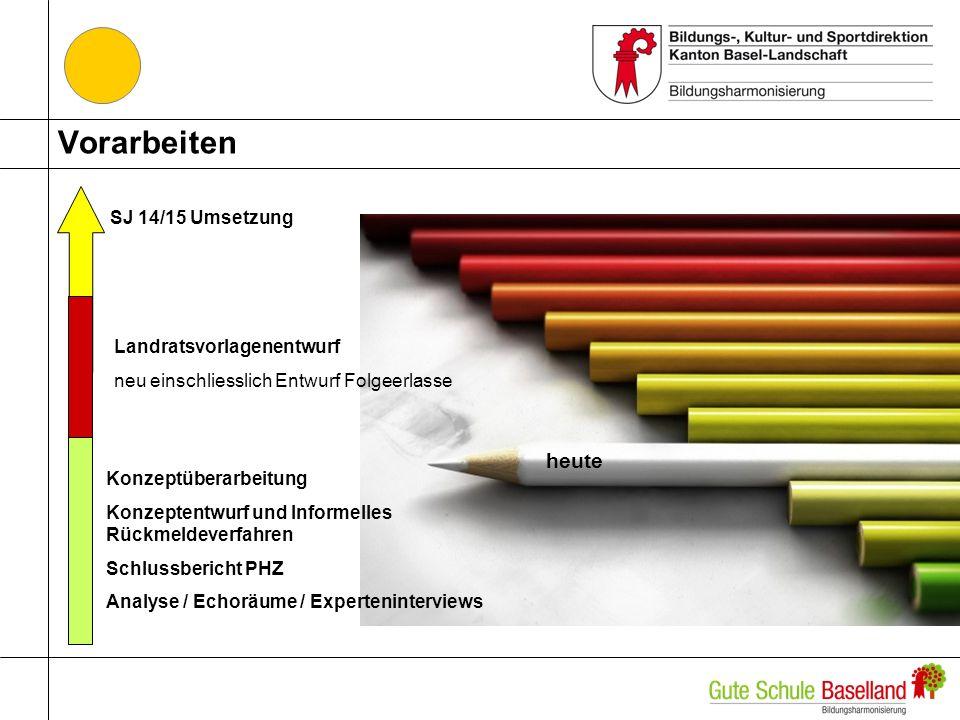 Hintergründe NFA, Sonderpädago- gisches Konzept für die Kantone BS und BL Konzept Integrative Schulung Gesellschaftliche Entwicklungen Landrats- vorlage Landrats- vorlage Analyse-Bericht Spez.