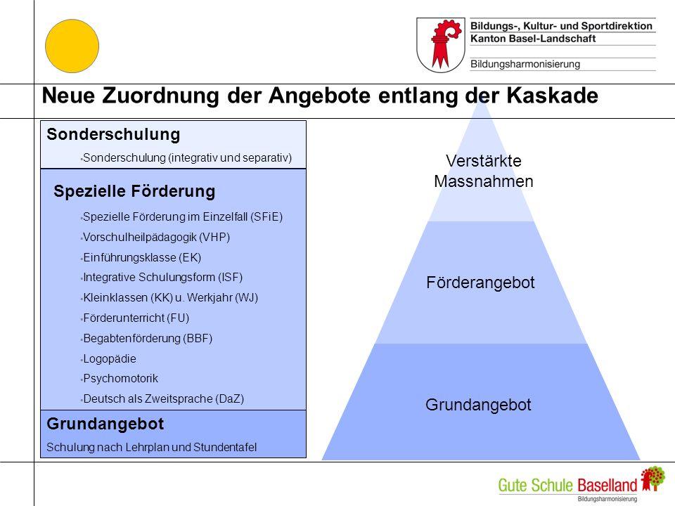 Bündelung der Angebote Sonderschulung Sonderschulung (integrativ u.