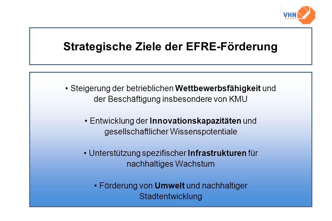 Strategische Ziele der EFRE-Förderung Steigerung der betrieblichen Wettbewerbsfähigkeit und der Beschäftigung insbesondere von KMU Entwicklung der Inn