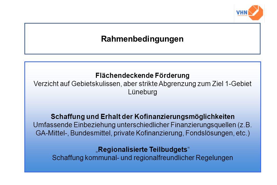 Rahmenbedingungen Flächendeckende Förderung Verzicht auf Gebietskulissen, aber strikte Abgrenzung zum Ziel 1-Gebiet Lüneburg Schaffung und Erhalt der