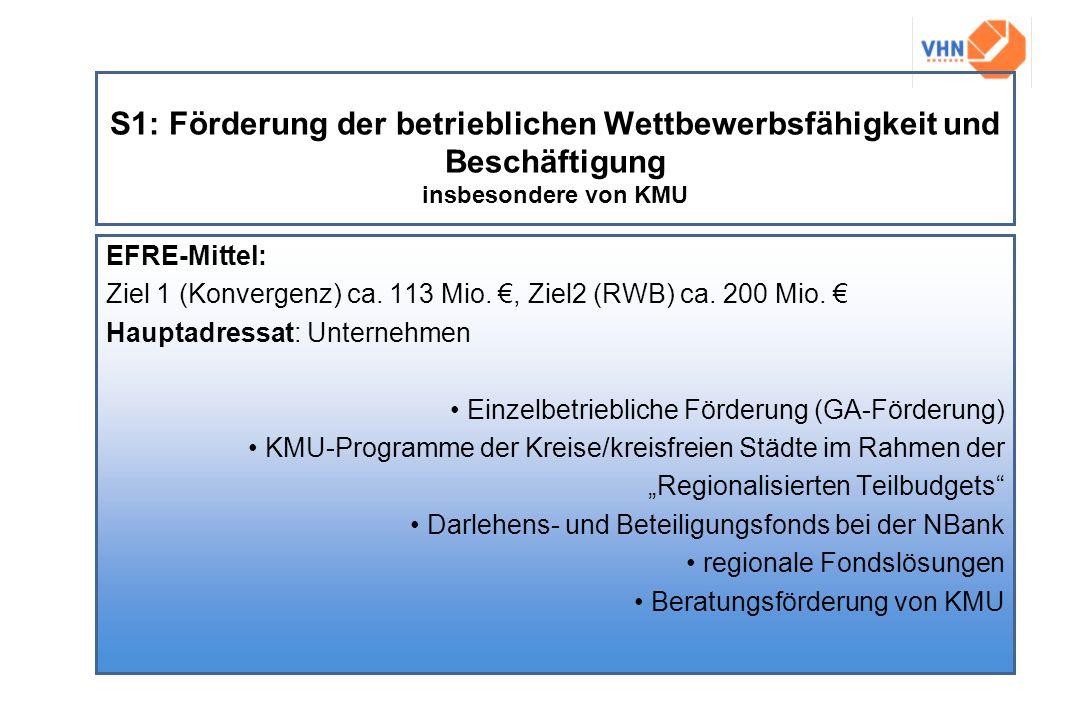 S1: Förderung der betrieblichen Wettbewerbsfähigkeit und Beschäftigung insbesondere von KMU EFRE-Mittel: Ziel 1 (Konvergenz) ca. 113 Mio., Ziel2 (RWB)