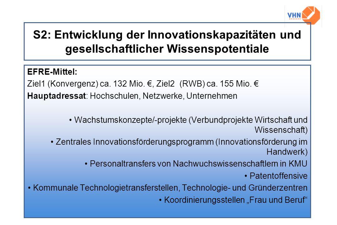 S2: Entwicklung der Innovationskapazitäten und gesellschaftlicher Wissenspotentiale EFRE-Mittel: Ziel1 (Konvergenz) ca. 132 Mio., Ziel2 (RWB) ca. 155