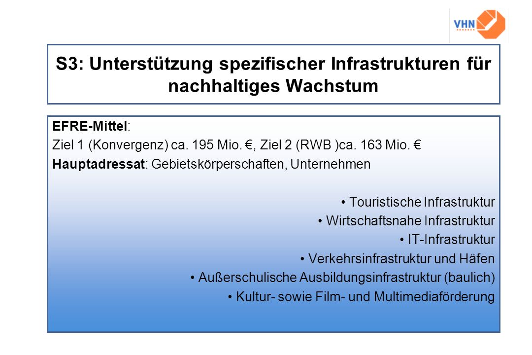 S3: Unterstützung spezifischer Infrastrukturen für nachhaltiges Wachstum EFRE-Mittel: Ziel 1 (Konvergenz) ca. 195 Mio., Ziel 2 (RWB )ca. 163 Mio. Haup