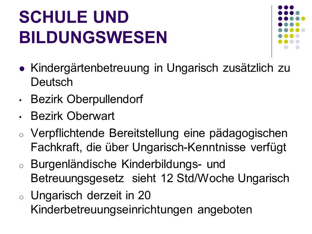 SCHULE UND BILDUNGSWESEN Kindergärtenbetreuung in Ungarisch zusätzlich zu Deutsch Bezirk Oberpullendorf Bezirk Oberwart o Verpflichtende Bereitstellun