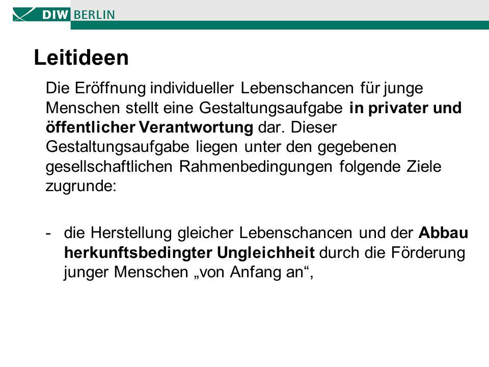Quelle: Schober und Spiess (2012)